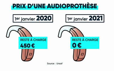 100 % Santé : mise en place d'une offre d'aides auditives sans reste à charge le 1er janvier 2021